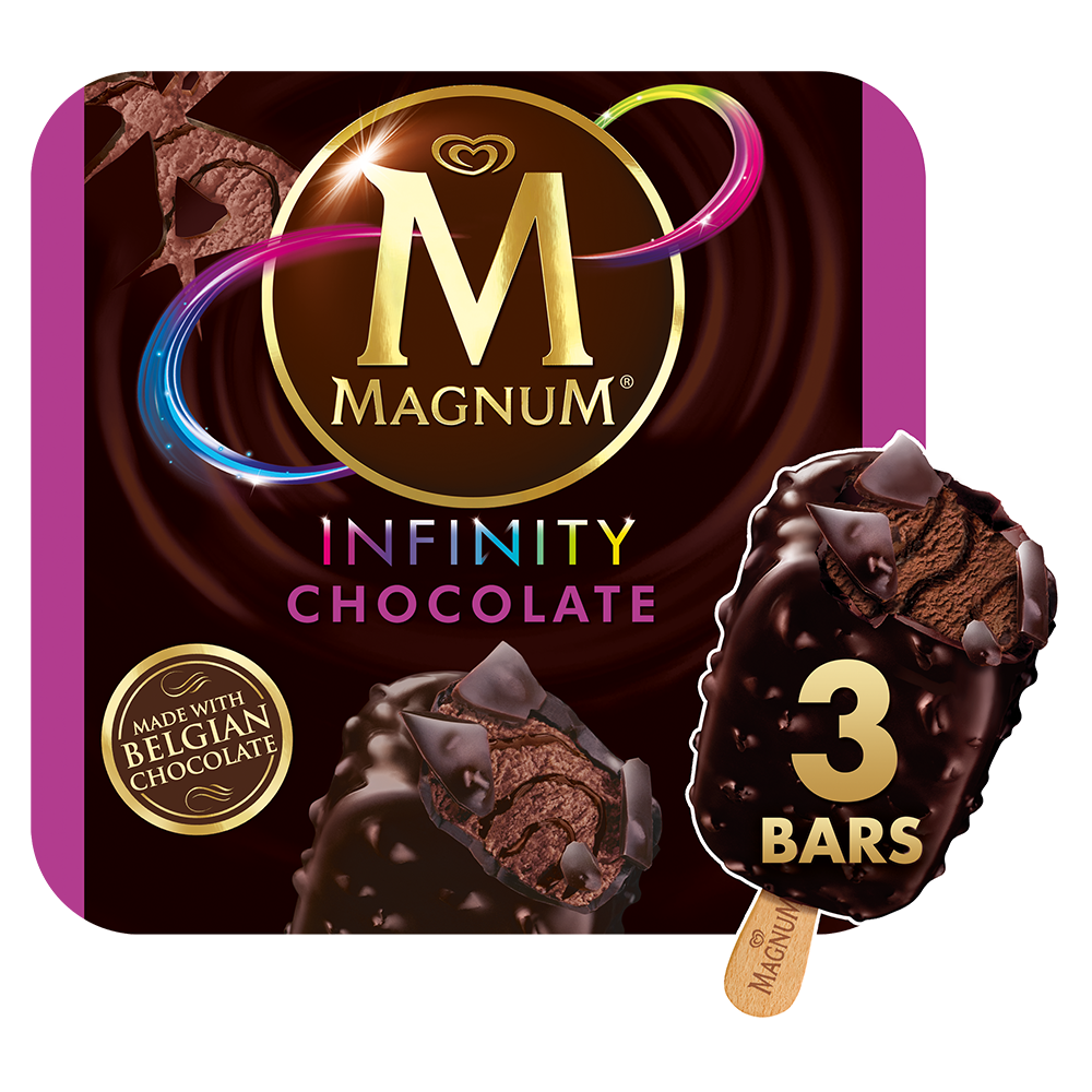history of magnum ice cream You may have seen the ads for magnum ice cream bars, a popular european treat for more than 20 years the ice cream is now made in the us—and we're a happier place for it.